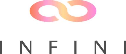 Infini е идеалният избор за естетични клиники и дерматологични центрове